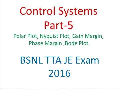BSNL TTA- Plots & Gain Margin & Phase Margin