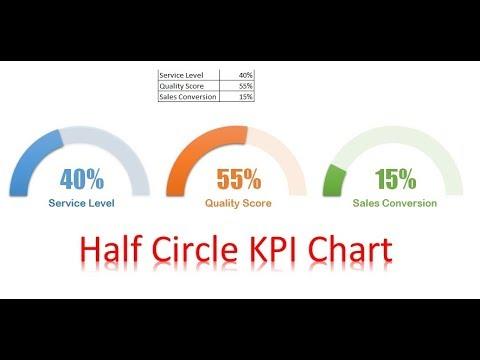 Half Circle KPI info graphic chart