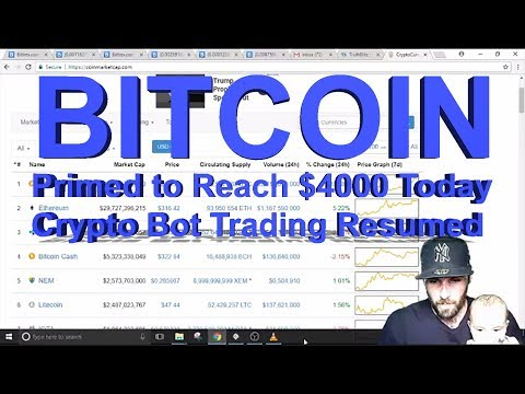 Bitcoin Primed to Hit $4000 Today & I Resumed Bot Trading