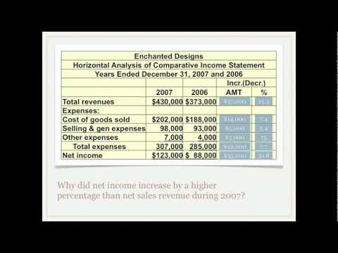 What is Financial Statement Analysis: Horizontal Analysis? - Accounting video