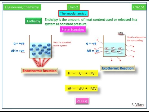 Animated Thermodynamics-Enthalpy--Engineering Chemistry 1 Notes (CY6151)