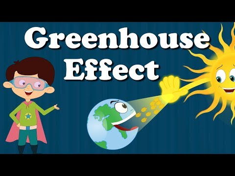 Greenhouse Effect for Kids | It's AumSum Time