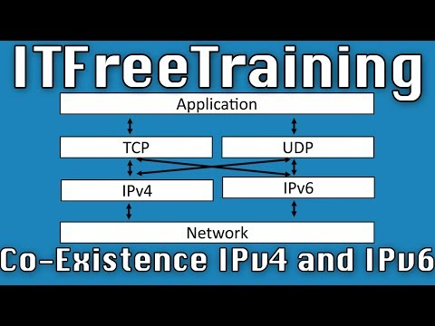Coexistence with IPv4