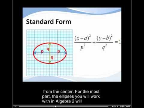 How to Identify an Ellipse - Identifying an Ellipse in Algebra 2