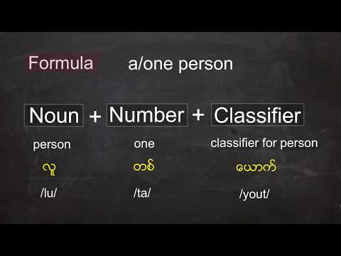 Learn Burmese Language: Classifiers (Count Words)