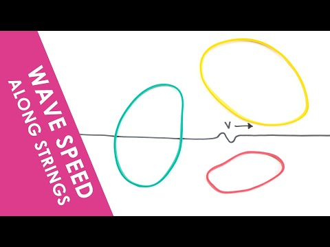 A Level Physics - The Equation for Velocity of Waves on a String