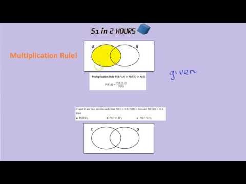 S1 in 2 Hours: Multiplication Rule