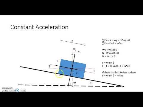 Constant Acceleration Along an Incline Plane