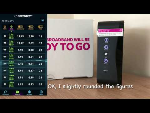 New Sky Fibre Router unboxing and installation