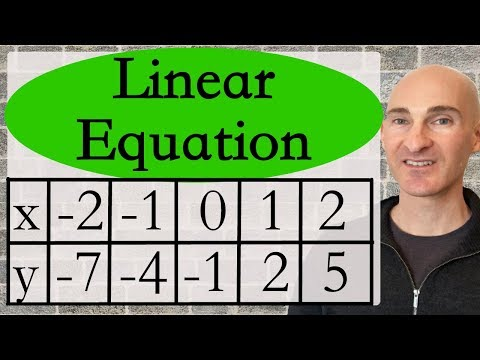 Write a Linear Equation Given a Table