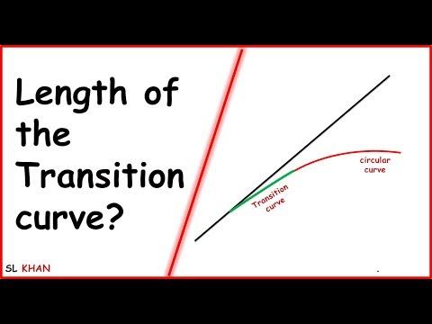 Land survey - transition curve length
