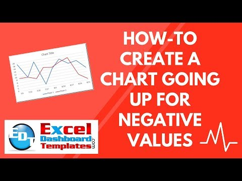 How-to Create a Chart Going Up for Negative Values
