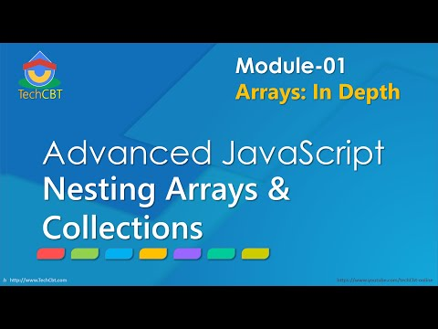 Advanced JavaScript - Module 01 - Part 05 - Nesting Arrays to form collections