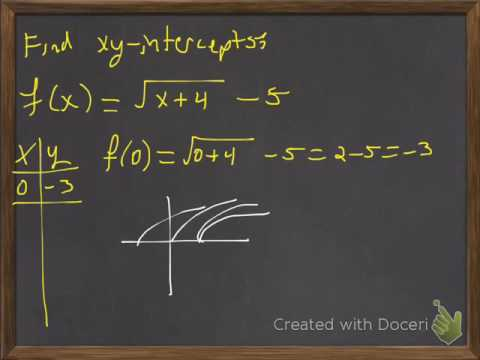 Finding xy-intercepts of a radical function