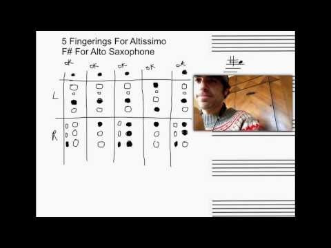 F# Altissimo For Alto Sax