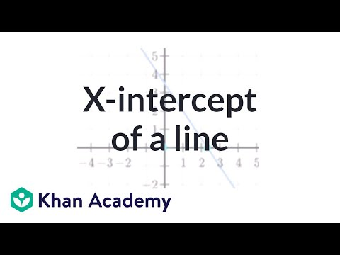 Finding the x-intercept of a line | Algebra I | Khan Academy