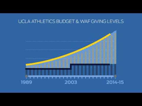 UCLA Scholarship Seating