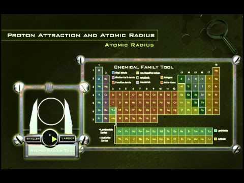 Determining the Atomic Radius