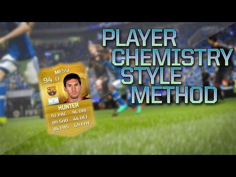 FIFA 15 UT | INSANE PLAYER CHEMISTRY STYLE METHOD | CRAZY LOW BUDGET METHOD (Crazy Profit)