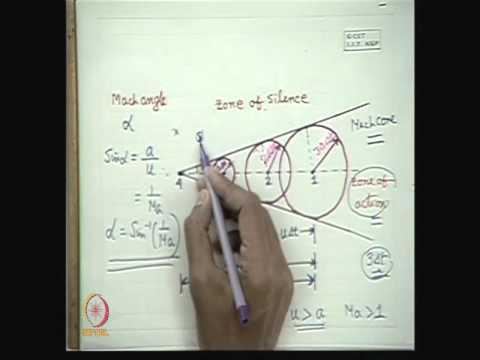Mod-01 Lec-29 Disturbance propagation, Stagnation and Sonic Properties