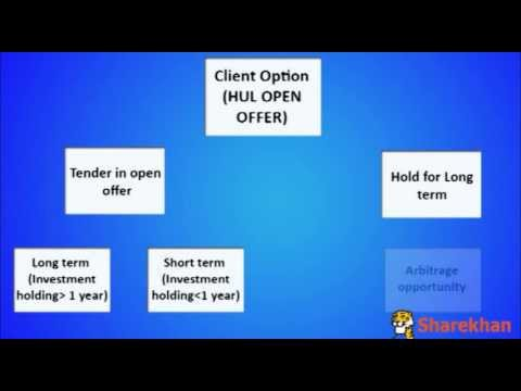 HUL open offer: Make the most of it with Sharekhan
