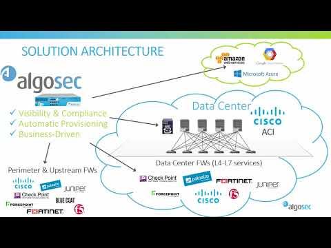 Cisco ACI and AlgoSec Integration (ActiveChange Demo)