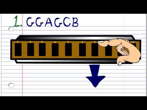 How to Play Happy Birthday on the Harmonica