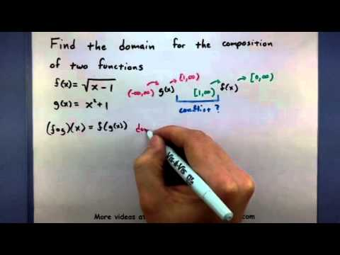 Pre-Calculus - Find the domain and range for the composition of two functions
