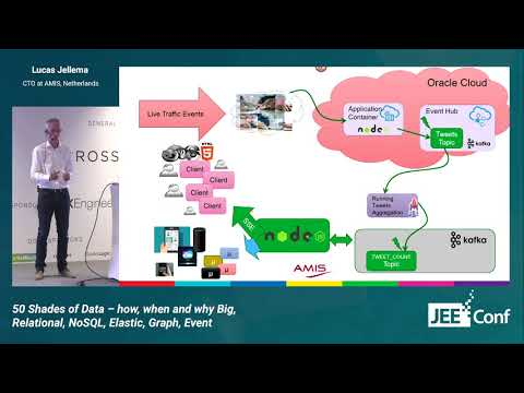 50 Shades of Data – how, when and why Big, Relational, NoSQL, Elastic (Lucas Jellema, Netherlands)