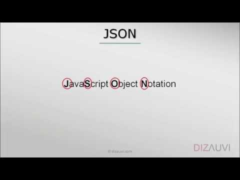 Javascript tutorial :: Objects & Arrays :: JSON - Javascript Object Notation (26/65)