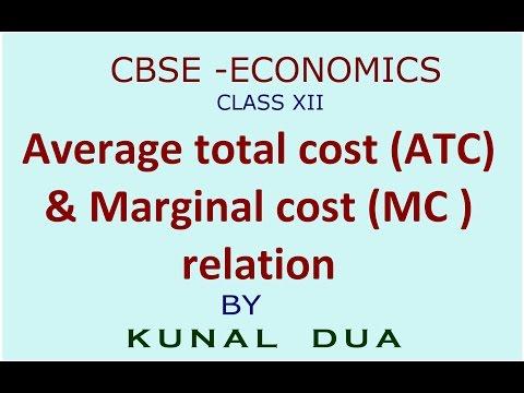 Average total cost (ATC) and Marginal cost (MC ) relation - HINDI / ENGLISH