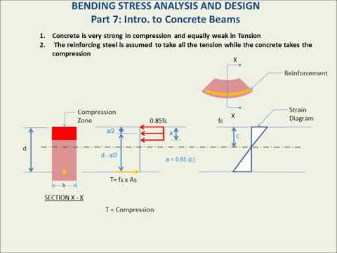 Basics of Bending Stress Part 7 - Intro. to concrete beams