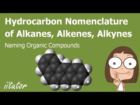 √ Hydrocarbon Nomenclature | Energy | iitutor