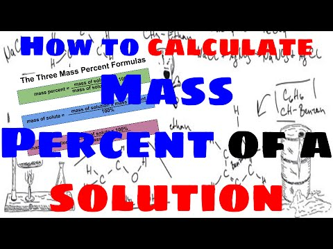 How to Calculate Mass Percent of a Solution