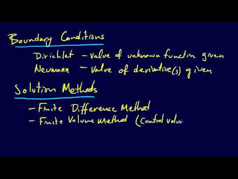 8.1.4-PDEs: Boundary Conditions and Solution Methods Overview