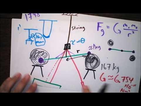 How Cavendish found Constant of Universal Gravitation   Doc Physics