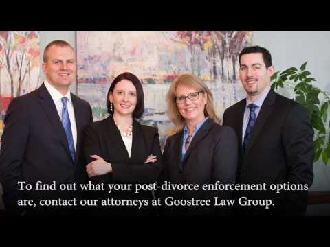 Post-Divorce Enforcement For Not Following Divorce Orders in Illinois