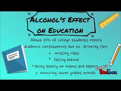 Effects of Alcohol and College Students