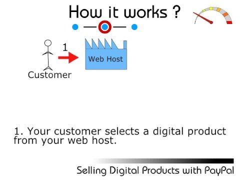 Selling Digital Products With PayPal - How It Works