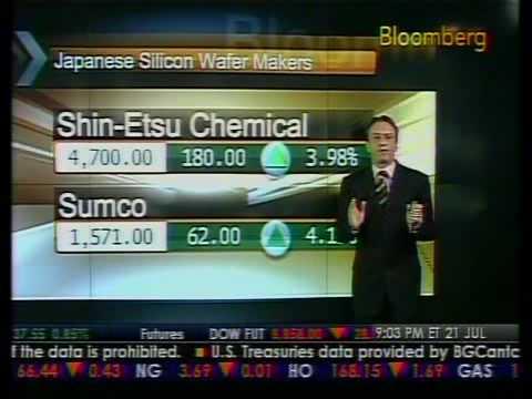 Japanese Stock Market - Bloomberg