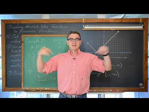 Graphing Absolute Value Functions as Piecewise Functions 3 Examples