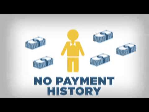 What Percentage of Your Credit Score is Determined by Payment History? (:15) – Credit in 60 Seconds