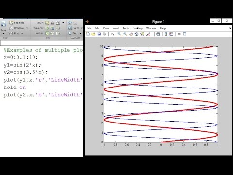 Matlab plot multiple lines - Multiple Graphs Or Plot Overlays in same MATLAB Plot