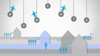 Deloitte Human Capital Moments that Matter