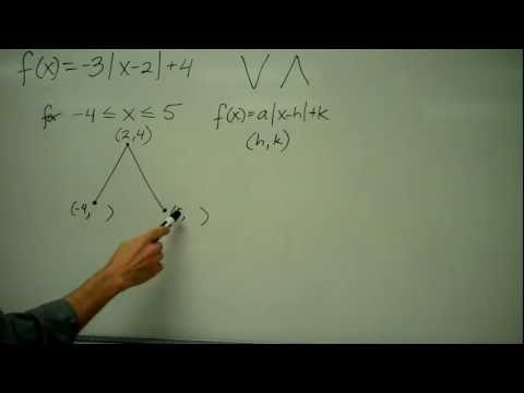 Finding the range of an absolute value function