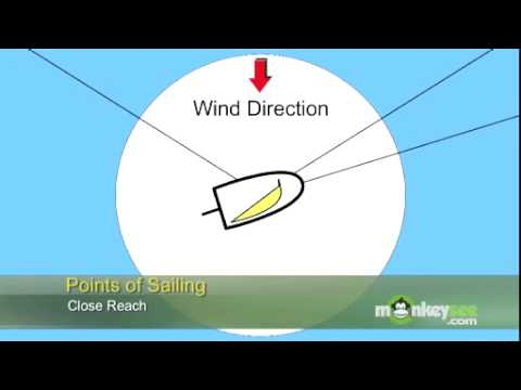Sailing - Wind Direction