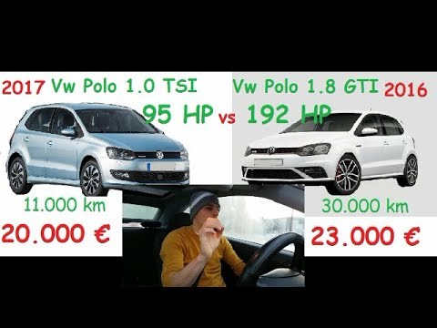Car Depreciation - How to win against it ? Explained