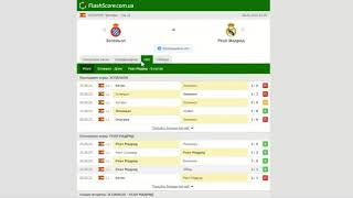 Эспаньол - Реал Мадрид .  Прогноз и обзор матч на футбол 28 июня 2020. Примера - Тур 32