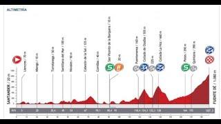 Vuelta a España 2012 17a tappa Santander-Fuente Dé (177 km)
