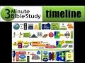 3 Minute Bible Study Timeline